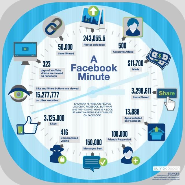 facebook-minute-1024x1024